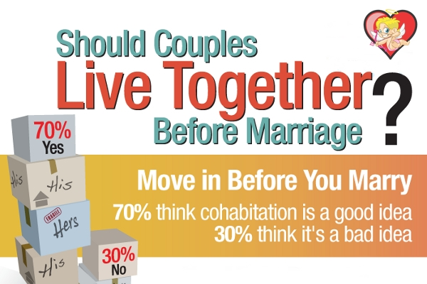 Disadvantages of living together before marriage